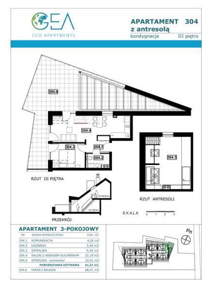 mieszkanie sianożęty